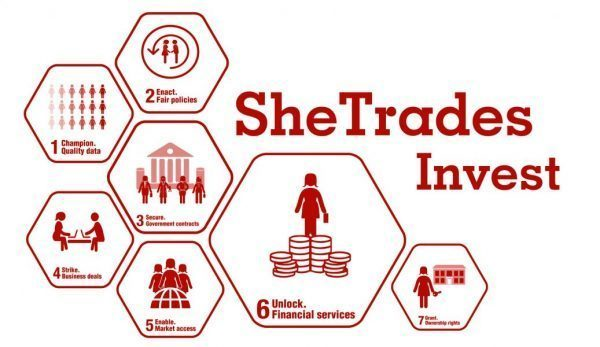ITC Issues Call For Women Entrepreneurs To Join Second Phase Of SheTrades Invest